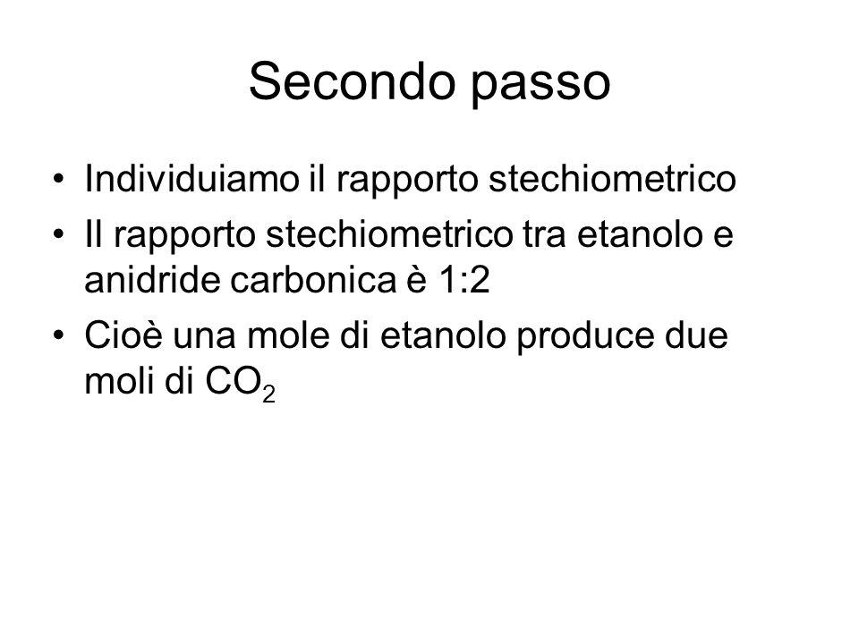 Secondo passo Individuiamo il rapporto stechiometrico Il rapporto stechiometrico tra etanolo e anidride carbonica è 1:2 Cioè una mole di etanolo produ