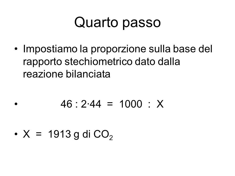 Quarto passo Impostiamo la proporzione sulla base del rapporto stechiometrico dato dalla reazione bilanciata 46 : 2·44 = 1000 : X X = 1913 g di CO 2