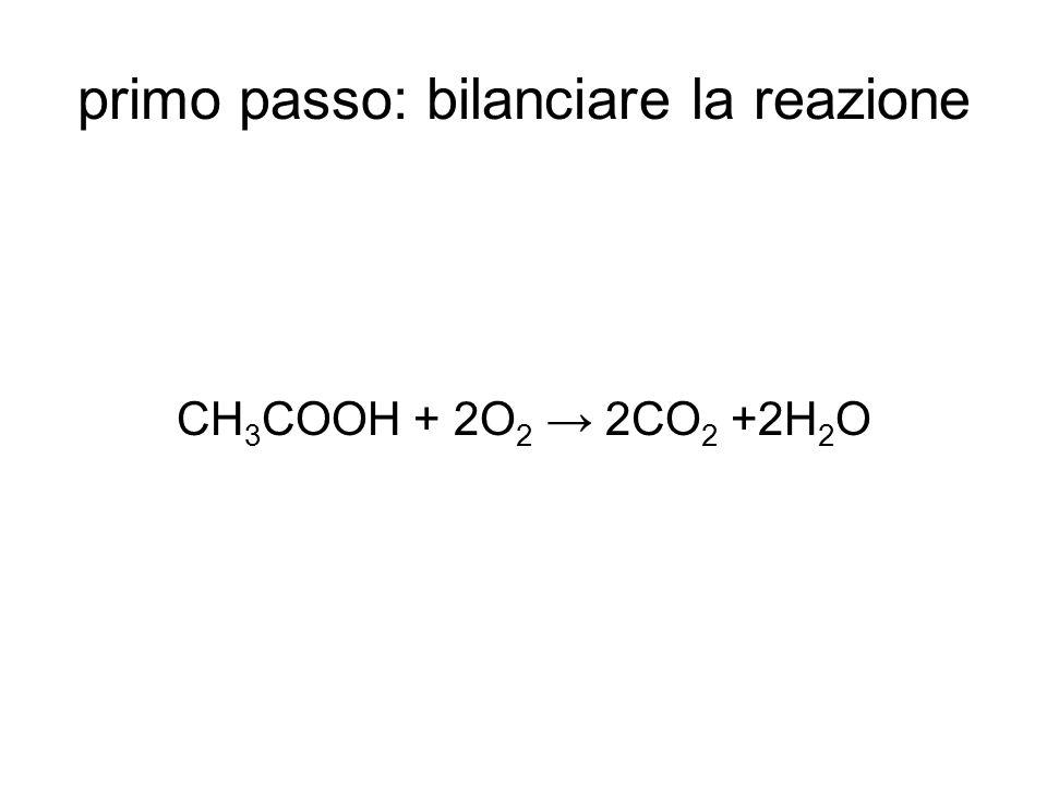 primo passo: bilanciare la reazione CH 3 COOH + 2O 2 → 2CO 2 +2H 2 O