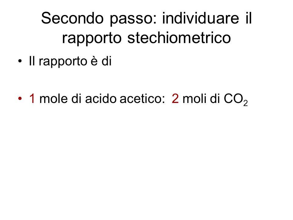 Secondo passo: individuare il rapporto stechiometrico Il rapporto è di 1 mole di acido acetico: 2 moli di CO 2