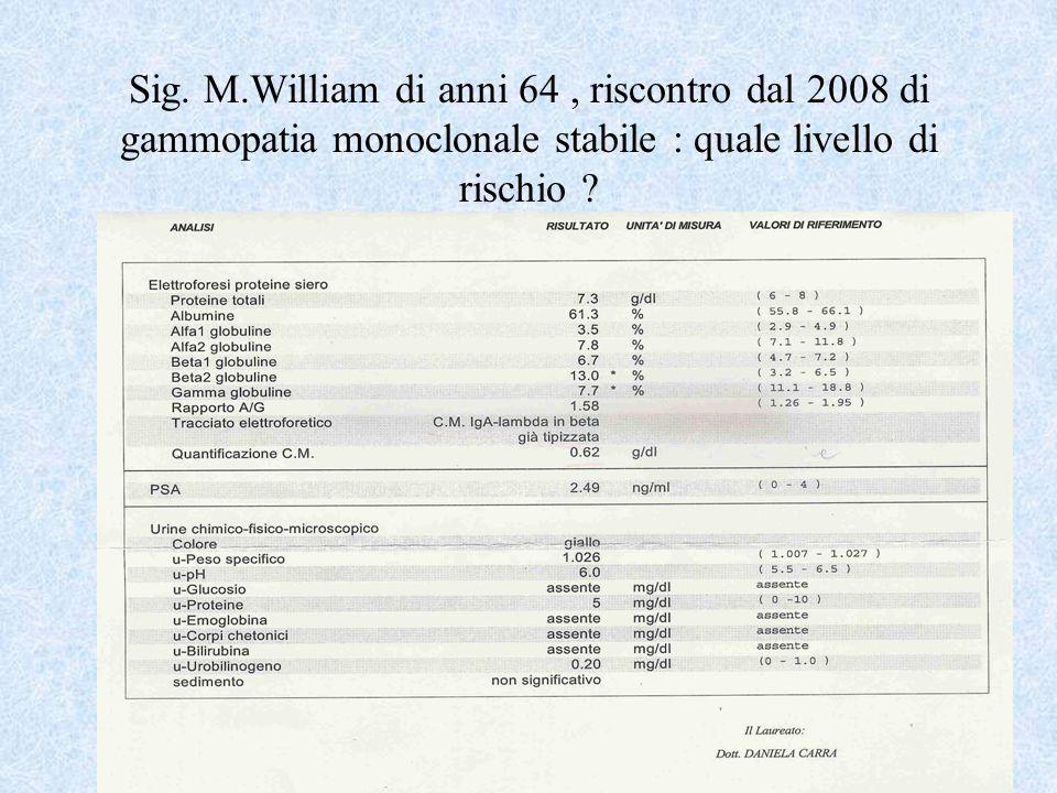Sig. M.William di anni 64, riscontro dal 2008 di gammopatia monoclonale stabile : quale livello di rischio ?