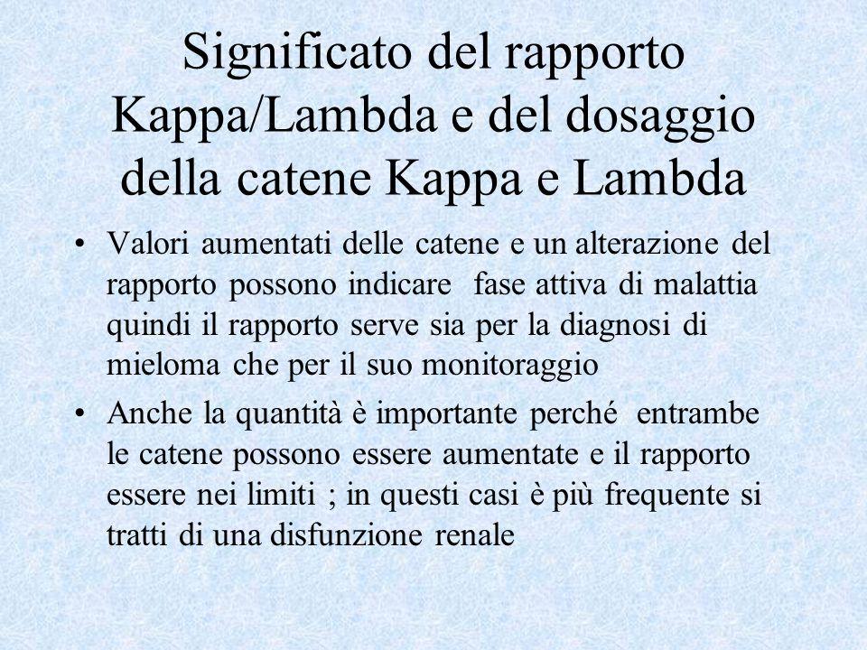 Significato del rapporto Kappa/Lambda e del dosaggio della catene Kappa e Lambda Valori aumentati delle catene e un alterazione del rapporto possono i