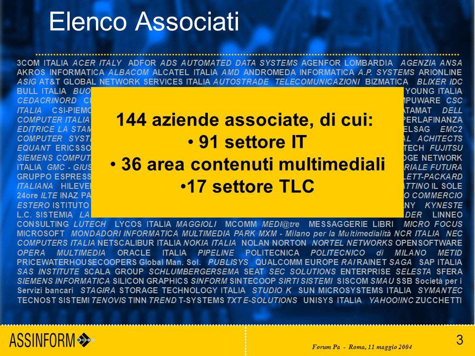 3 Forum Pa - Roma, 11 maggio 2004 3COM ITALIA ACER ITALY ADFOR ADS AUTOMATED DATA SYSTEMS AGENFOR LOMBARDIA AGENZIA ANSA AKROS INFORMATICA ALBACOM ALCATEL ITALIA AMD ANDROMEDA INFORMATICA A.P.