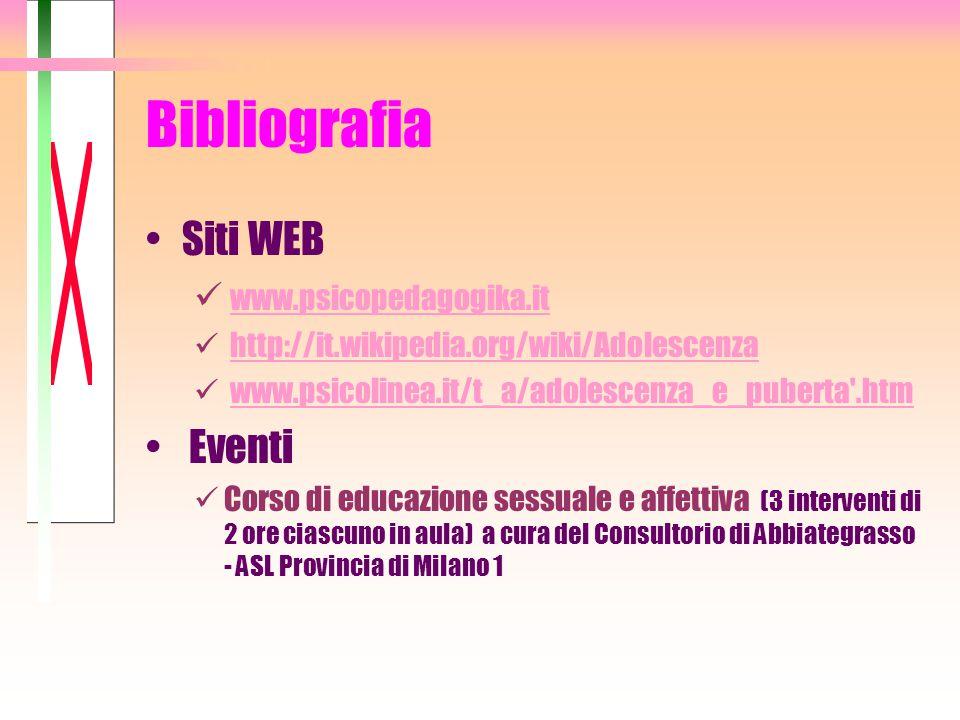 Bibliografia Siti WEB www.psicopedagogika.it http://it.wikipedia.org/wiki/Adolescenza www.psicolinea.it/t_a/adolescenza_e_puberta'.htm Eventi Corso di