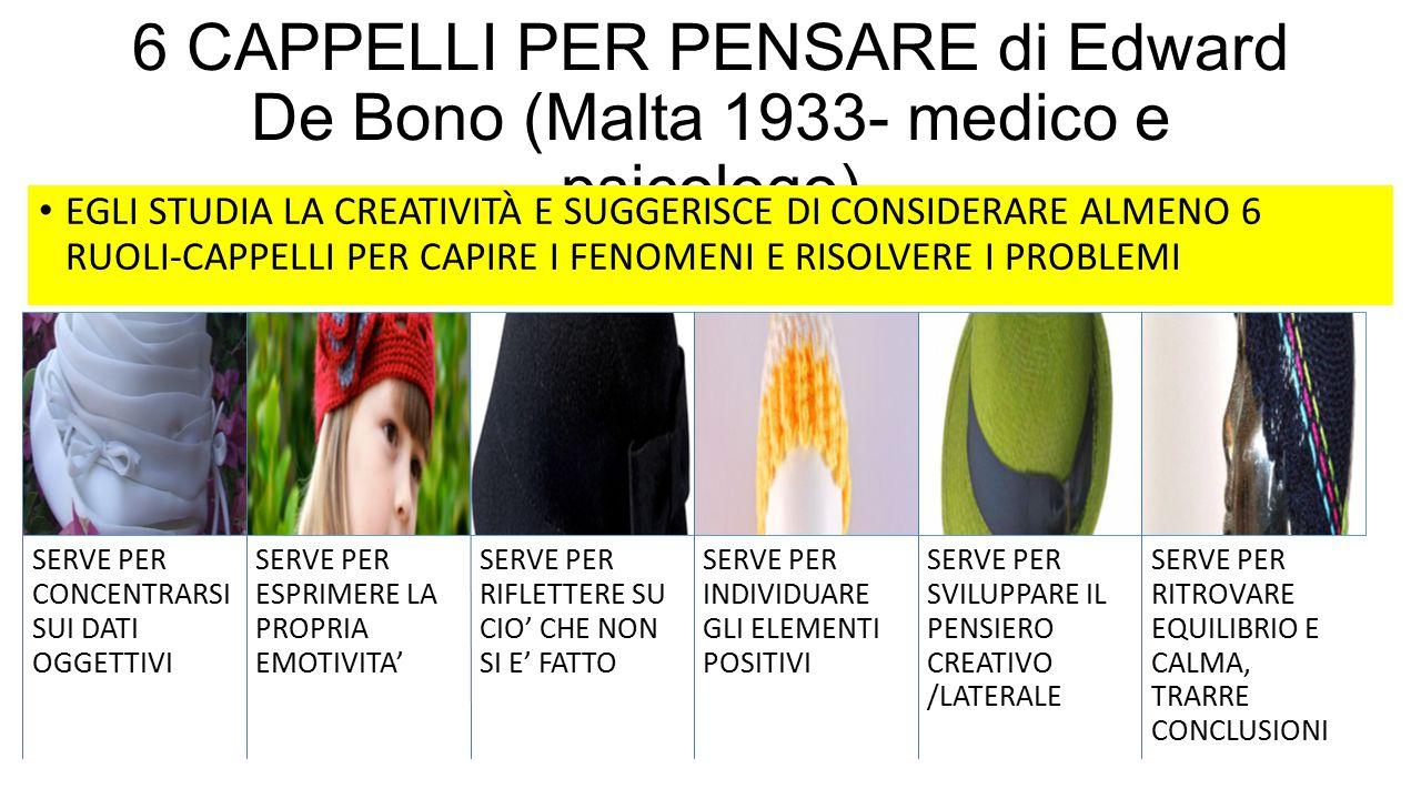 6 CAPPELLI PER PENSARE di Edward De Bono (Malta 1933- medico e psicologo) EGLI STUDIA LA CREATIVITÀ E SUGGERISCE DI CONSIDERARE ALMENO 6 RUOLI-CAPPELLI PER CAPIRE I FENOMENI E RISOLVERE I PROBLEMI SERVE PER CONCENTRARSI SUI DATI OGGETTIVI SERVE PER ESPRIMERE LA PROPRIA EMOTIVITA' SERVE PER RIFLETTERE SU CIO' CHE NON SI E' FATTO SERVE PER INDIVIDUARE GLI ELEMENTI POSITIVI SERVE PER SVILUPPARE IL PENSIERO CREATIVO /LATERALE SERVE PER RITROVARE EQUILIBRIO E CALMA, TRARRE CONCLUSIONI