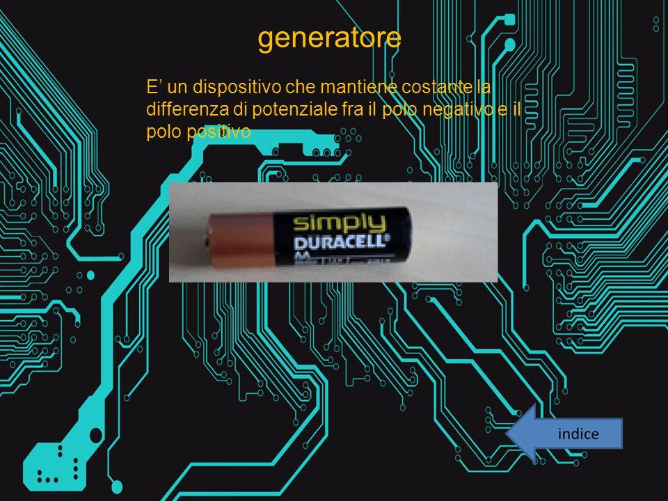 generatore E' un dispositivo che mantiene costante la differenza di potenziale fra il polo negativo e il polo positivo