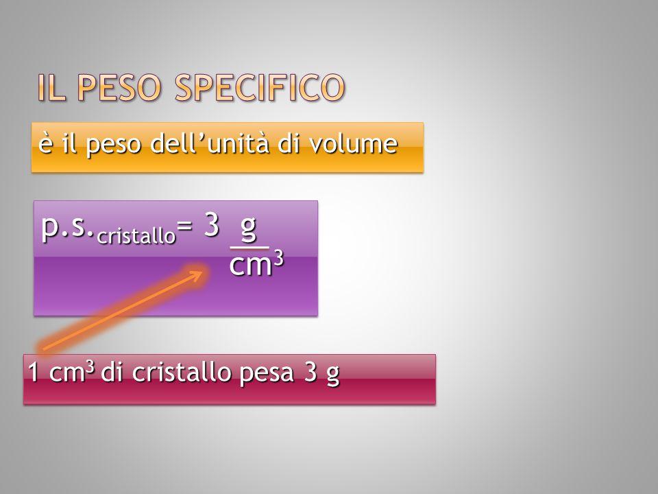 è il peso dell'unità di volume p.s. cristallo = 3 g cm 3 cm 3 p.s. cristallo = 3 g cm 3 cm 3 1 cm 3 di cristallo pesa 3 g