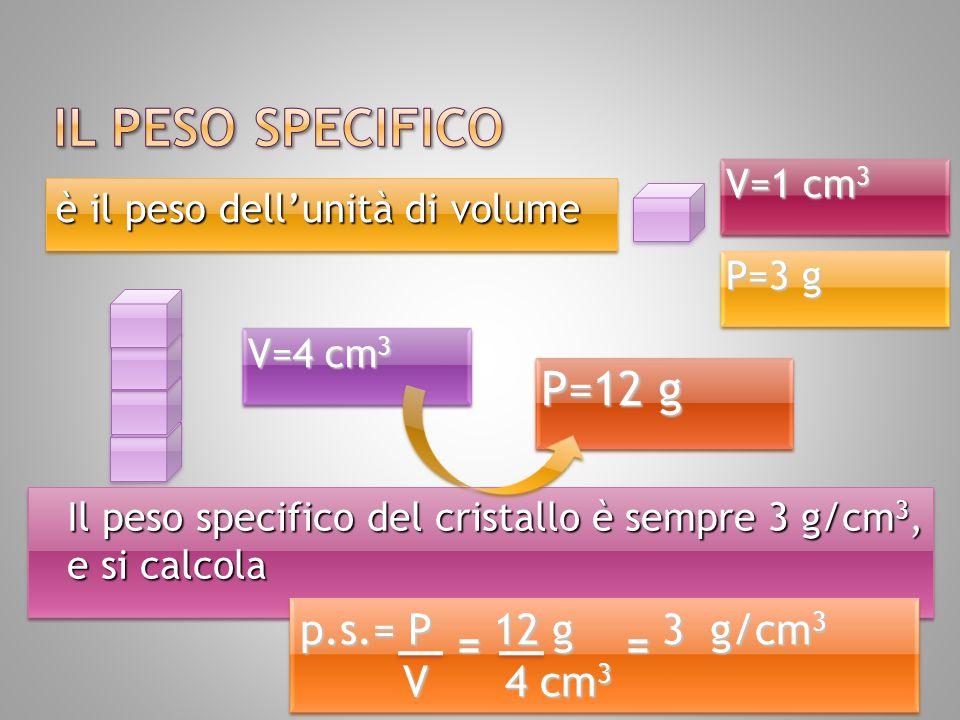 è il peso dell'unità di volume Come si calcolano il peso specifico e il peso.