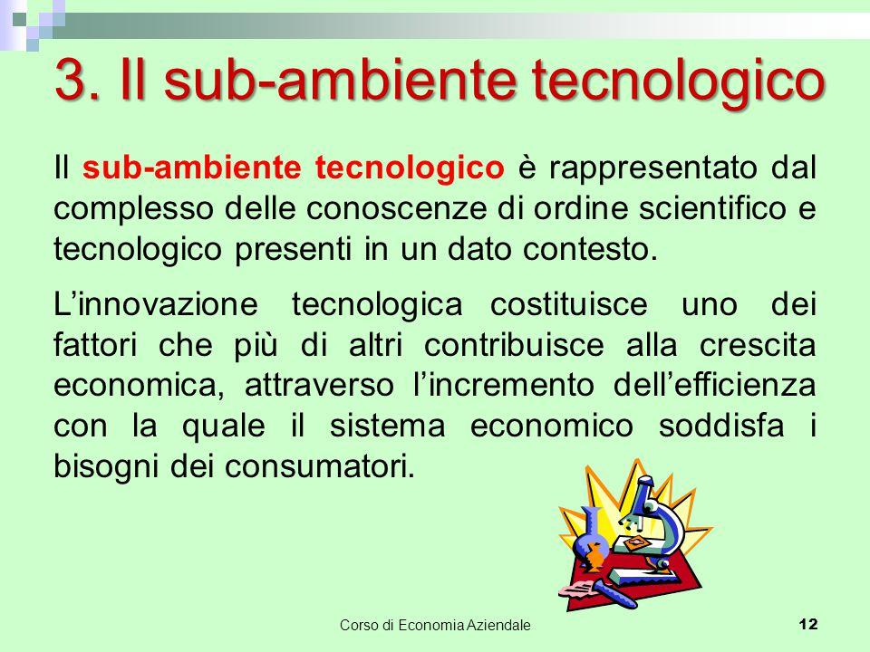 3. Il sub-ambiente tecnologico Il sub-ambiente tecnologico è rappresentato dal complesso delle conoscenze di ordine scientifico e tecnologico presenti