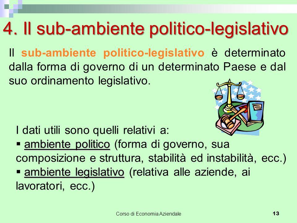 4. Il sub-ambiente politico-legislativo Il sub-ambiente politico-legislativo è determinato dalla forma di governo di un determinato Paese e dal suo or