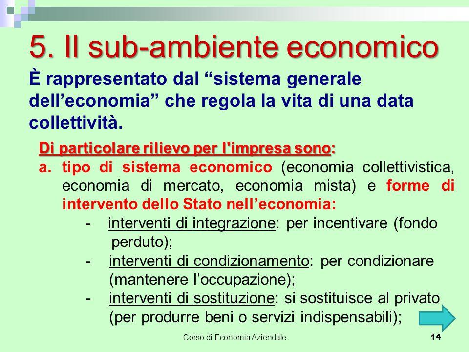 5. Il sub-ambiente economico Di particolare rilievo per l'impresa sono: a.tipo di sistema economico (economia collettivistica, economia di mercato, ec