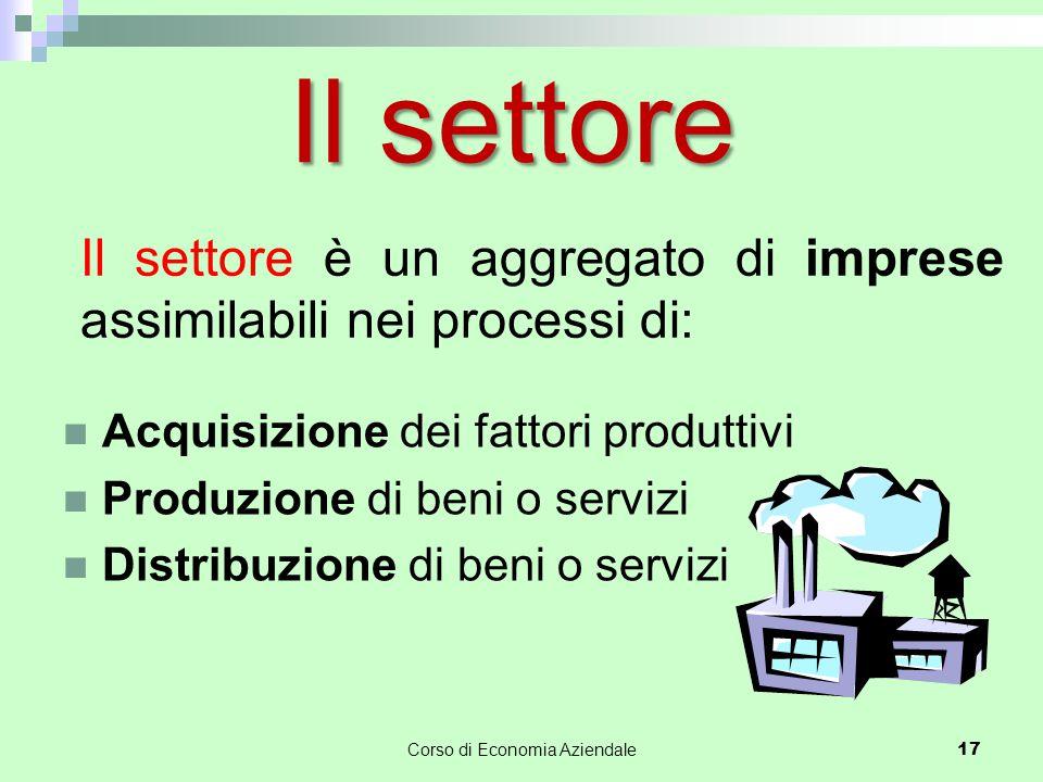 Il settore è un aggregato di imprese assimilabili nei processi di: Acquisizione dei fattori produttivi Produzione di beni o servizi Distribuzione di b