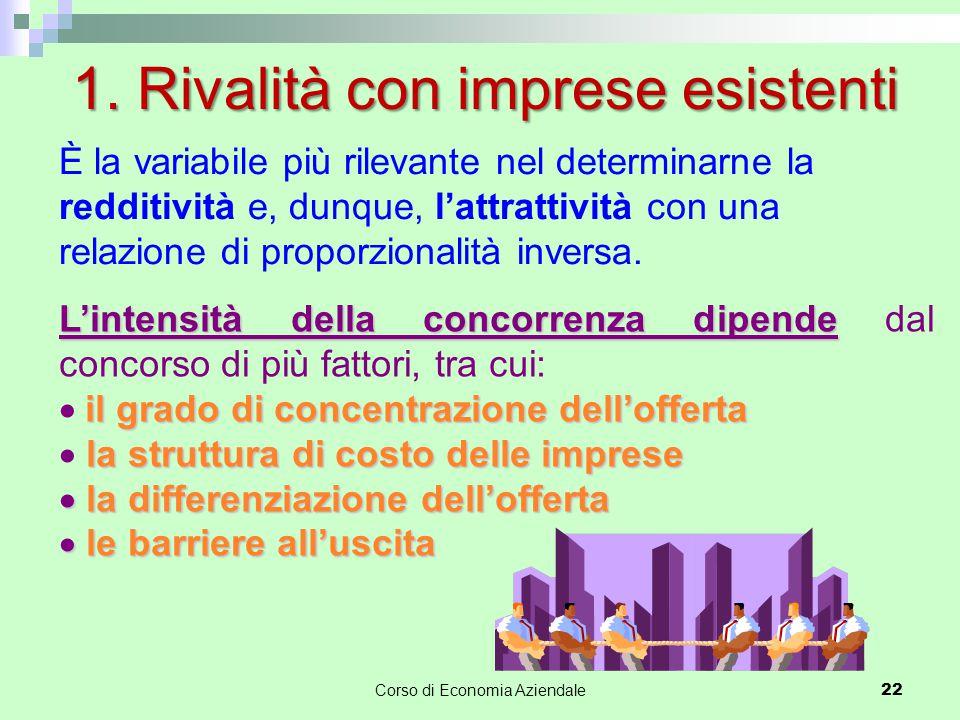 L'intensità della concorrenza dipende L'intensità della concorrenza dipende dal concorso di più fattori, tra cui: il grado di concentrazione dell'offe