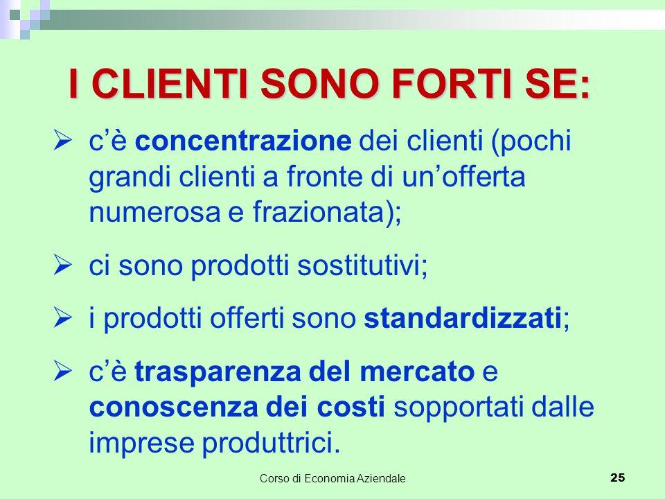  c'è concentrazione dei clienti (pochi grandi clienti a fronte di un'offerta numerosa e frazionata);  ci sono prodotti sostitutivi;  i prodotti off