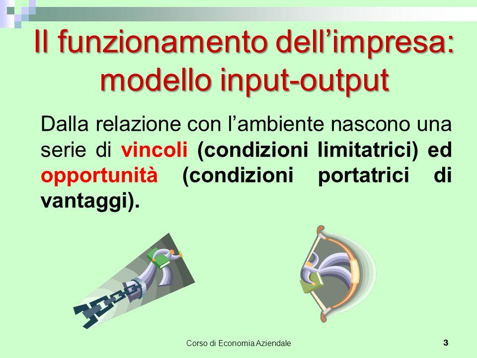 Il funzionamento dell'impresa: modello input-output 3 Dalla relazione con l'ambiente nascono una serie di vincoli (condizioni limitatrici) ed opportun