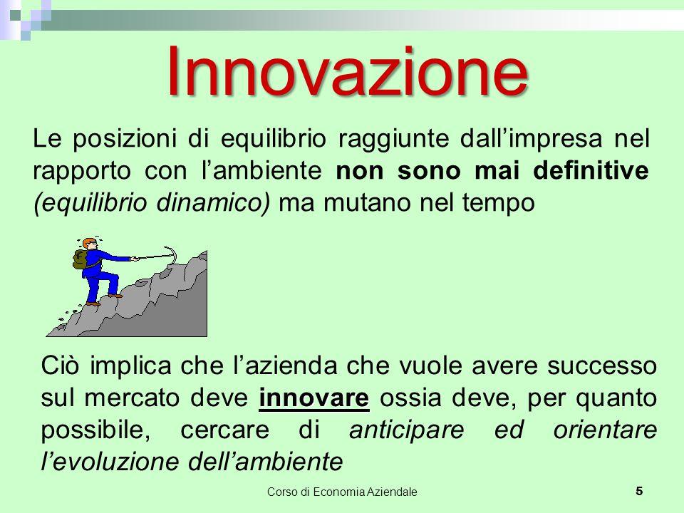 Innovazione Le posizioni di equilibrio raggiunte dall'impresa nel rapporto con l'ambiente non sono mai definitive (equilibrio dinamico) ma mutano nel