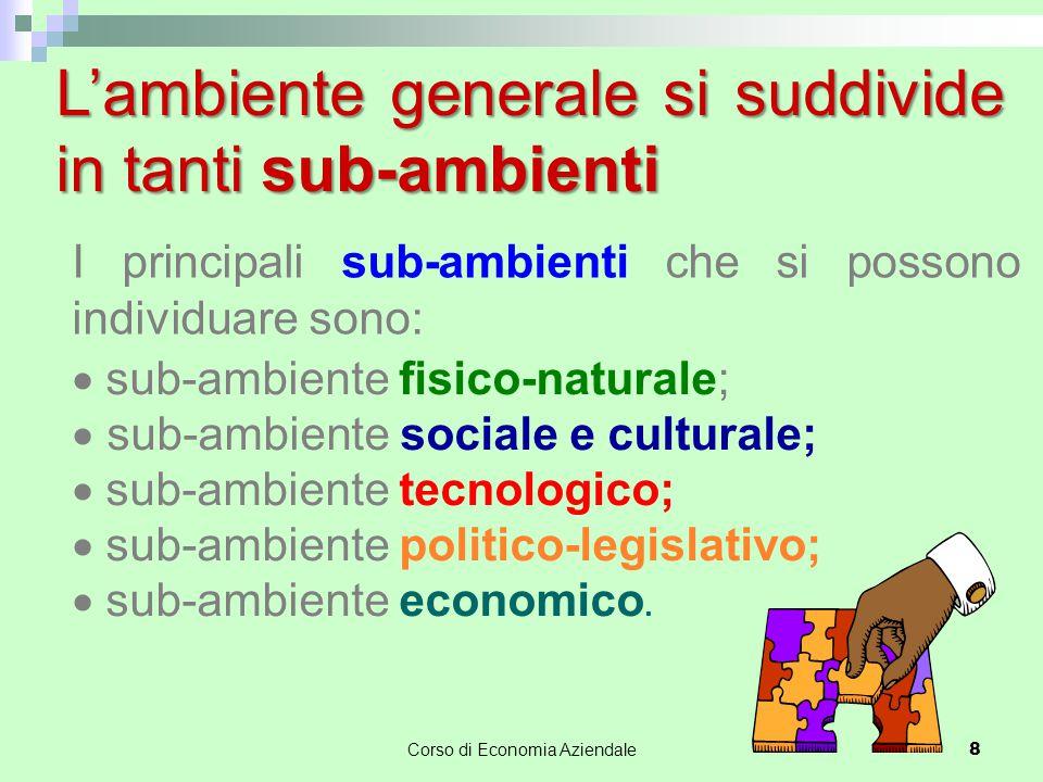 I principali sub-ambienti che si possono individuare sono:  sub-ambiente fisico-naturale;  sub-ambiente sociale e culturale;  sub-ambiente tecnolog