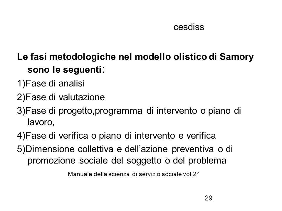 29 cesdiss Le fasi metodologiche nel modello olistico di Samory sono le seguenti : 1)Fase di analisi 2)Fase di valutazione 3)Fase di progetto,programm