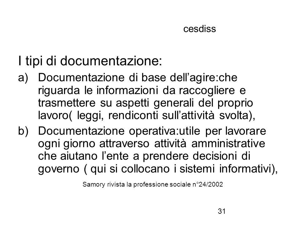31 cesdiss I tipi di documentazione: a) Documentazione di base dell'agire:che riguarda le informazioni da raccogliere e trasmettere su aspetti general