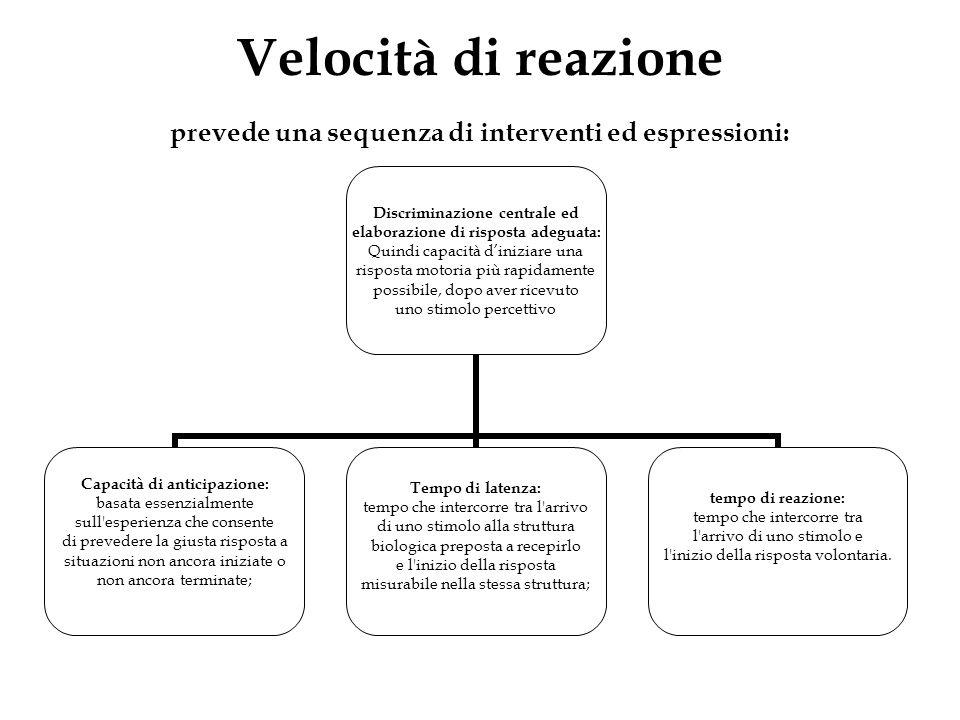 Velocità di reazione prevede una sequenza di interventi ed espressioni: Discriminazione centrale ed elaborazione di risposta adeguata: Quindi capacità