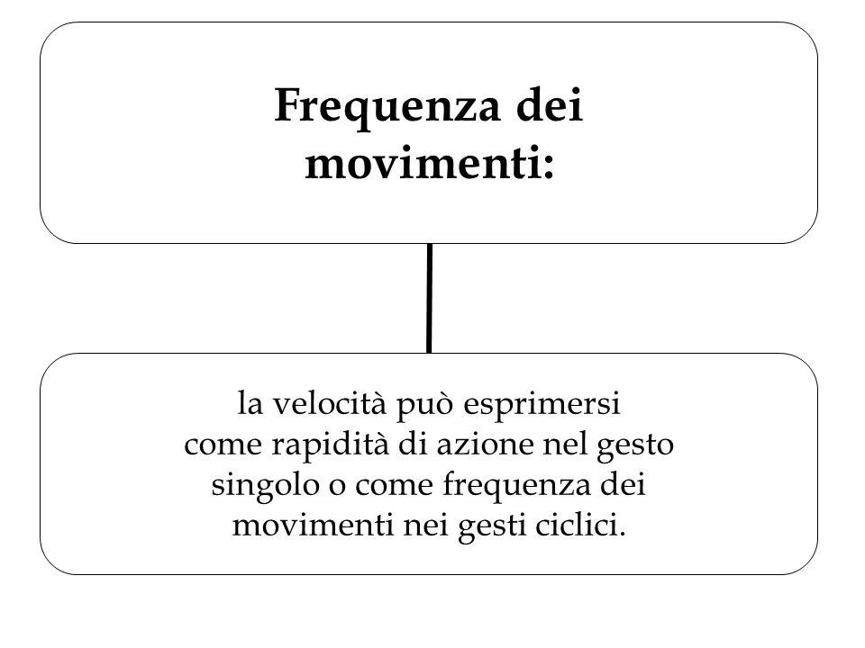 Frequenza dei movimenti: la velocità può esprimersi come rapidità di azione nel gesto singolo o come frequenza dei movimenti nei gesti ciclici.