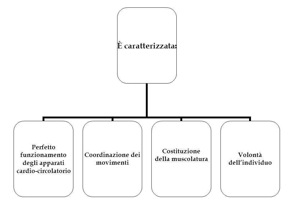È caratterizzata: Perfetto funzionamento degli apparati cardio-circolatorio Coordinazione dei movimenti Costituzione della muscolatura Volontà dell'in