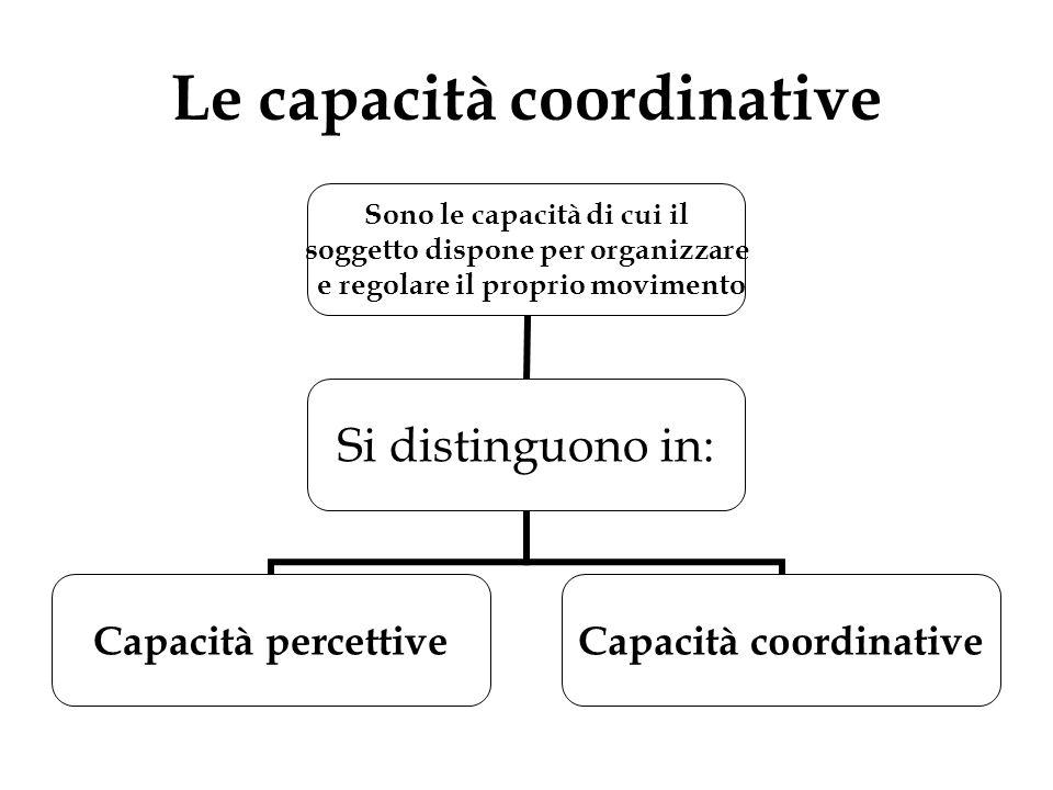 Le capacità coordinative Sono le capacità di cui il soggetto dispone per organizzare e regolare il proprio movimento Si distinguono in: Capacità perce