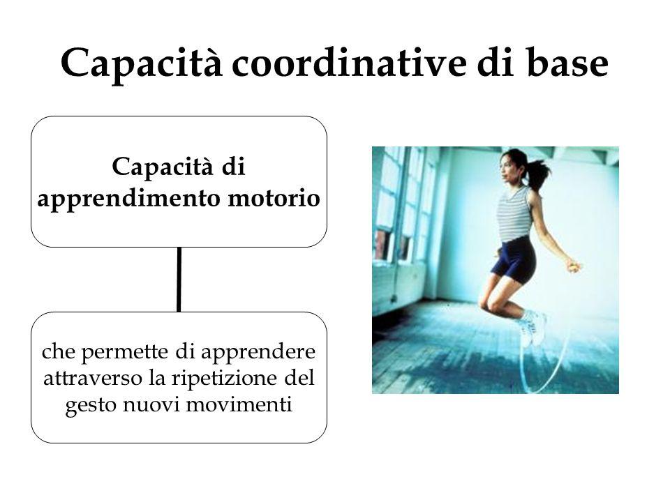 Capacità coordinative di base Capacità di apprendimento motorio che permette di apprendere attraverso la ripetizione del gesto nuovi movimenti