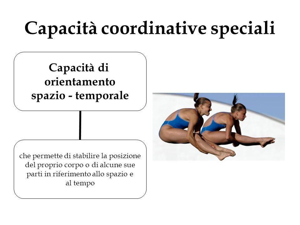 Capacità coordinative speciali Capacità di orientamento spazio - temporale che permette di stabilire la posizione del proprio corpo o di alcune sue pa