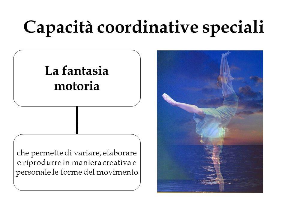 Capacità coordinative speciali La fantasia motoria che permette di variare, elaborare e riprodurre in maniera creativa e personale le forme del movime