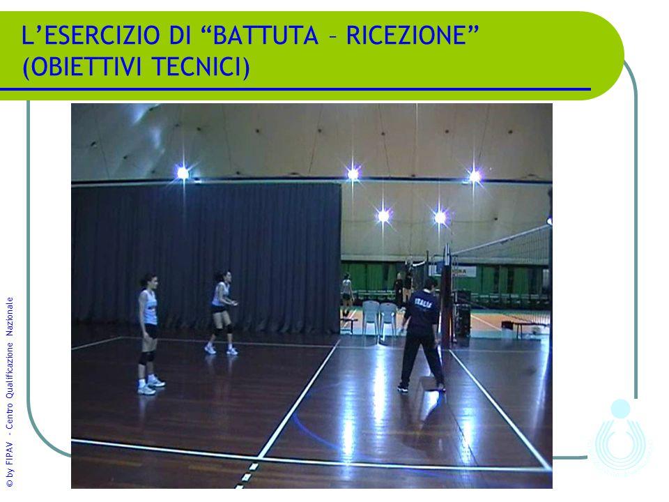 """© by FIPAV - Centro Qualificazione Nazionale L'ESERCIZIO DI """"BATTUTA – RICEZIONE"""" (OBIETTIVI TECNICI)"""