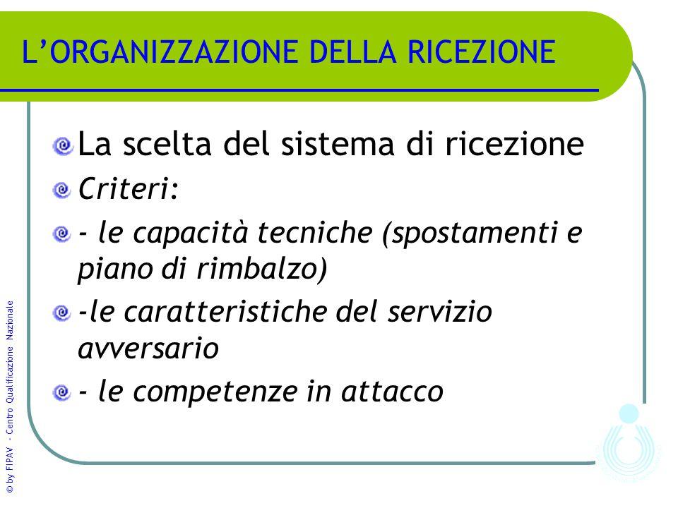 © by FIPAV - Centro Qualificazione Nazionale L'ORGANIZZAZIONE DELLA RICEZIONE La scelta del sistema di ricezione Criteri: - le capacità tecniche (spos