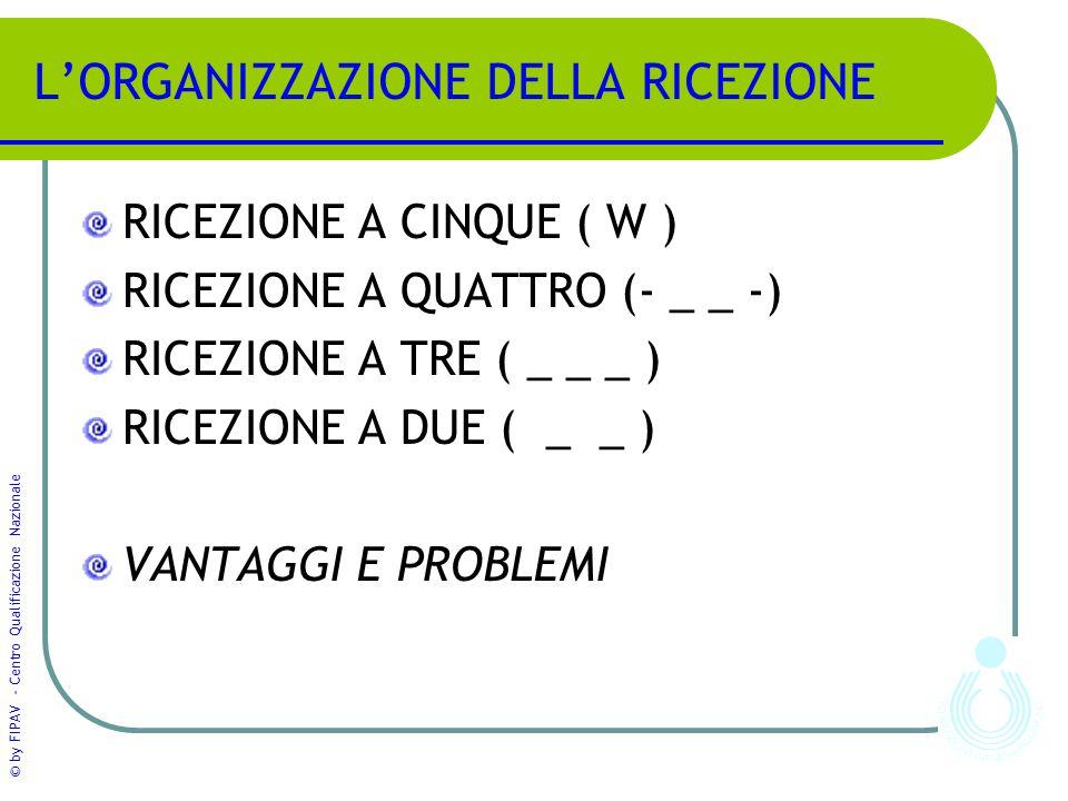 © by FIPAV - Centro Qualificazione Nazionale L'ORGANIZZAZIONE DELLA RICEZIONE RICEZIONE A CINQUE ( W ) RICEZIONE A QUATTRO (- _ _ -) RICEZIONE A TRE ( _ _ _ ) RICEZIONE A DUE ( _ _ ) VANTAGGI E PROBLEMI
