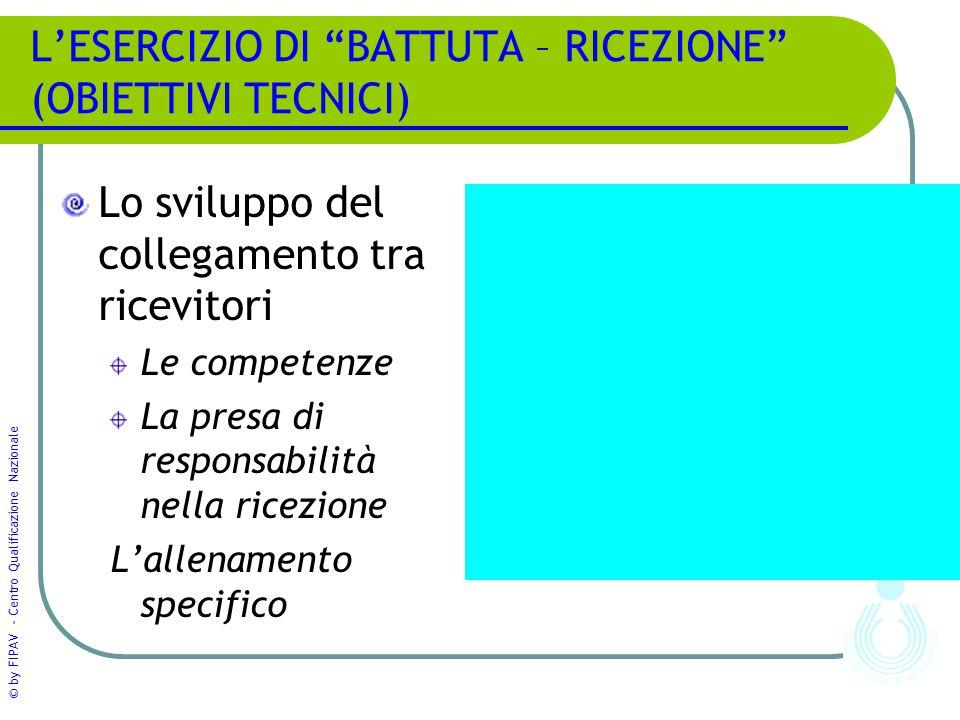 © by FIPAV - Centro Qualificazione Nazionale L'ESERCIZIO DI BATTUTA – RICEZIONE (OBIETTIVI TECNICI) Lo sviluppo del collegamento tra ricevitori Le competenze La presa di responsabilità nella ricezione L'allenamento specifico
