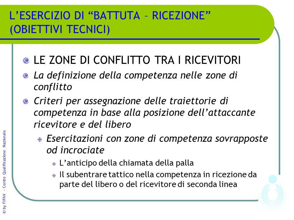 """© by FIPAV - Centro Qualificazione Nazionale L'ESERCIZIO DI """"BATTUTA – RICEZIONE"""" (OBIETTIVI TECNICI) LE ZONE DI CONFLITTO TRA I RICEVITORI La definiz"""