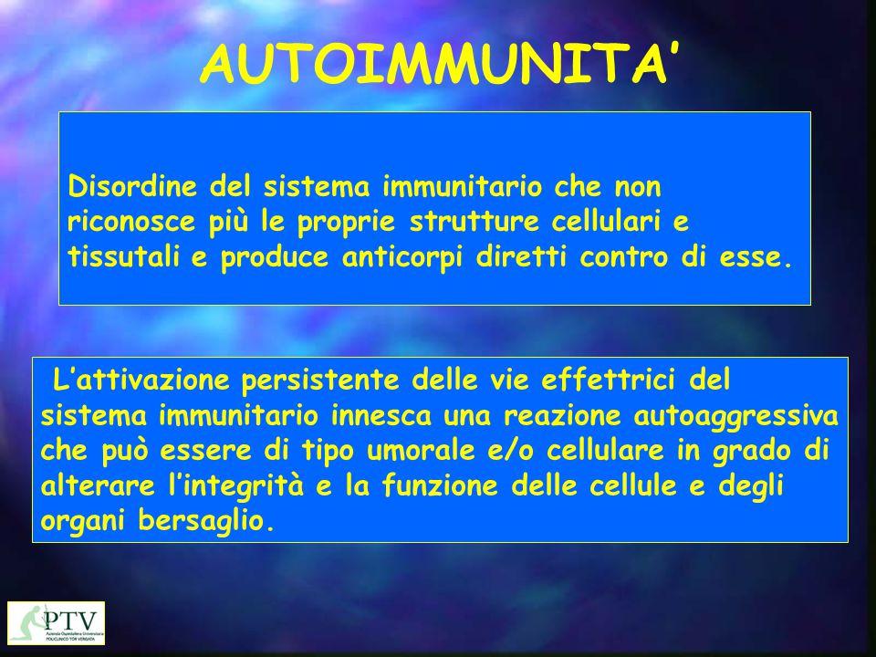 Disordine del sistema immunitario che non riconosce più le proprie strutture cellulari e tissutali e produce anticorpi diretti contro di esse. L'attiv