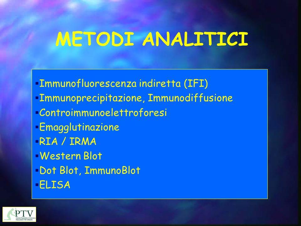  Immunofluorescenza indiretta (IFI)  Immunoprecipitazione, Immunodiffusione  Controimmunoelettroforesi  Emagglutinazione  RIA / IRMA  Western Bl