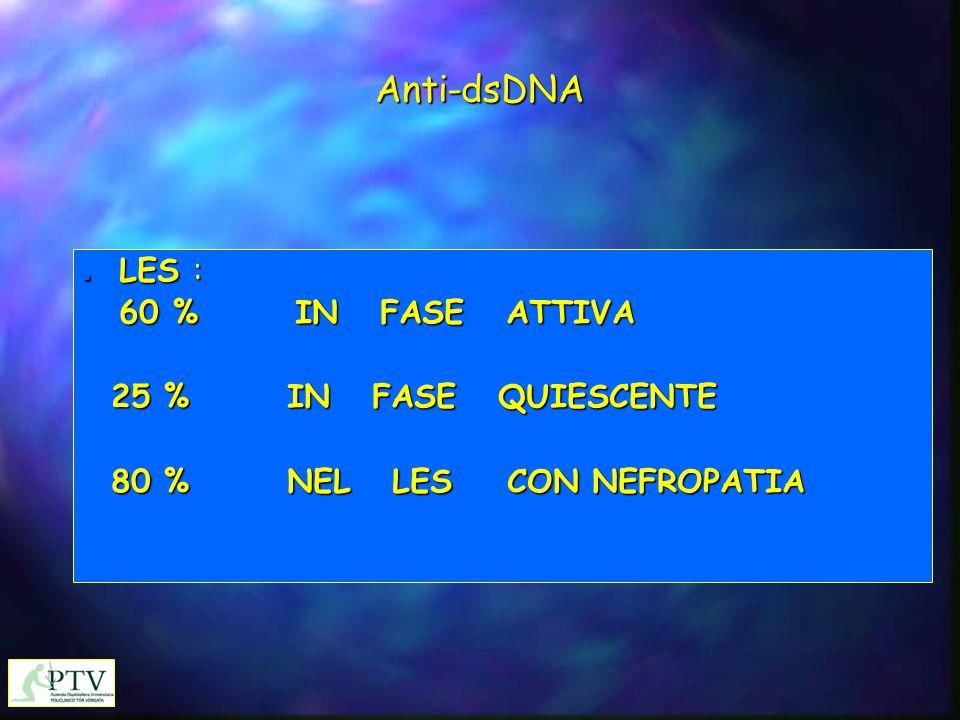 Anti-dsDNA n LES : 60 % IN FASE ATTIVA 25 % IN FASE QUIESCENTE 25 % IN FASE QUIESCENTE 80 % NEL LES CON NEFROPATIA 80 % NEL LES CON NEFROPATIA