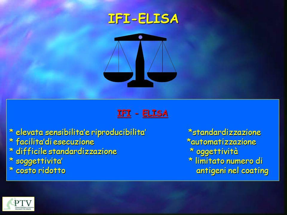 IFI-ELISA IFI - ELISA * elevata sensibilita'e riproducibilita' *standardizzazione * facilita'di esecuzione *automatizzazione * difficile standardizzaz