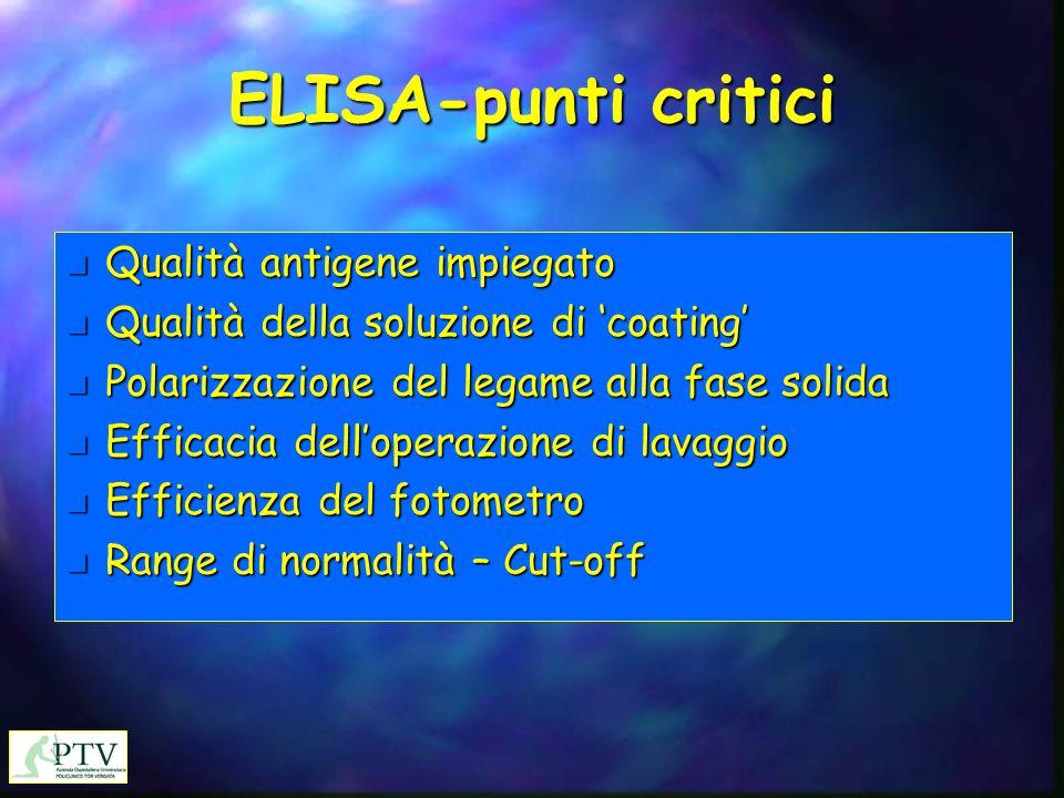 ELISA-punti critici n Qualità antigene impiegato n Qualità della soluzione di 'coating' n Polarizzazione del legame alla fase solida n Efficacia dell'