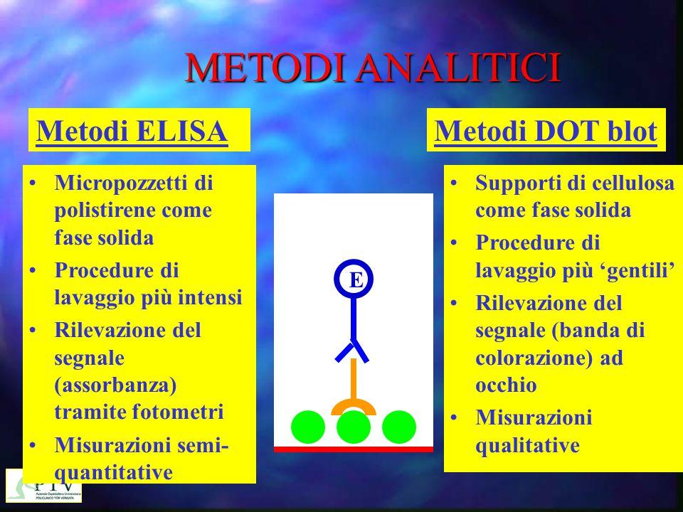 METODI ANALITICI Supporti di cellulosa come fase solida Procedure di lavaggio più 'gentili' Rilevazione del segnale (banda di colorazione) ad occhio M