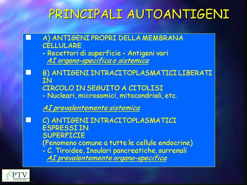 PRINCIPALI AUTOANTIGENI n A) ANTIGENI PROPRI DELLA MEMBRANA CELLULARE - Recettori di superficie - Antigeni vari AI organo-specifica o sistemica n B) A