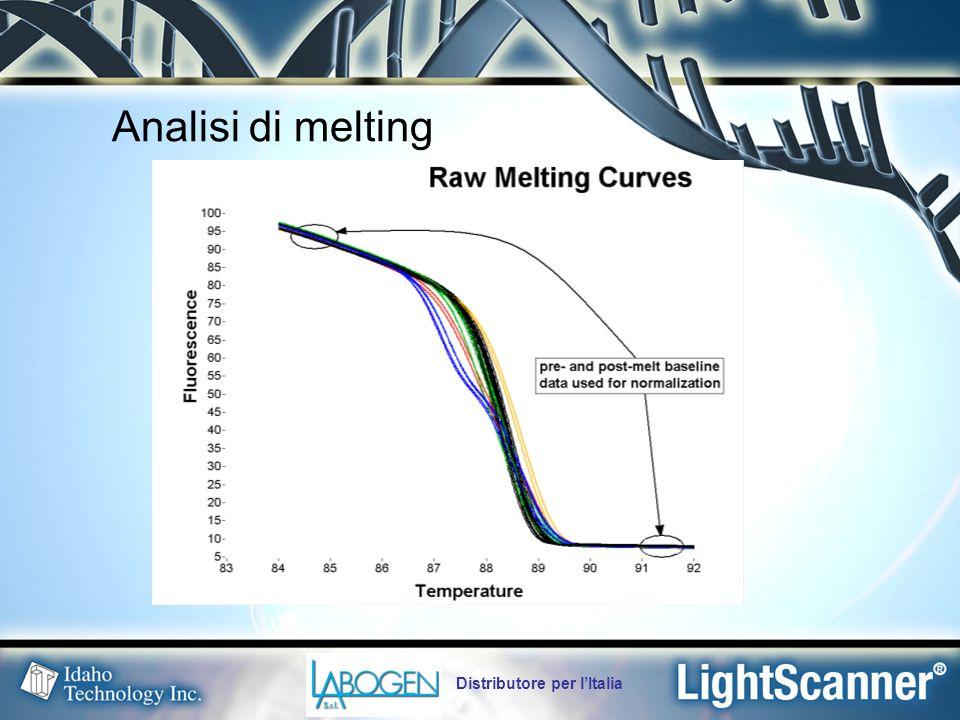 Distributore per l'Italia Analisi di melting