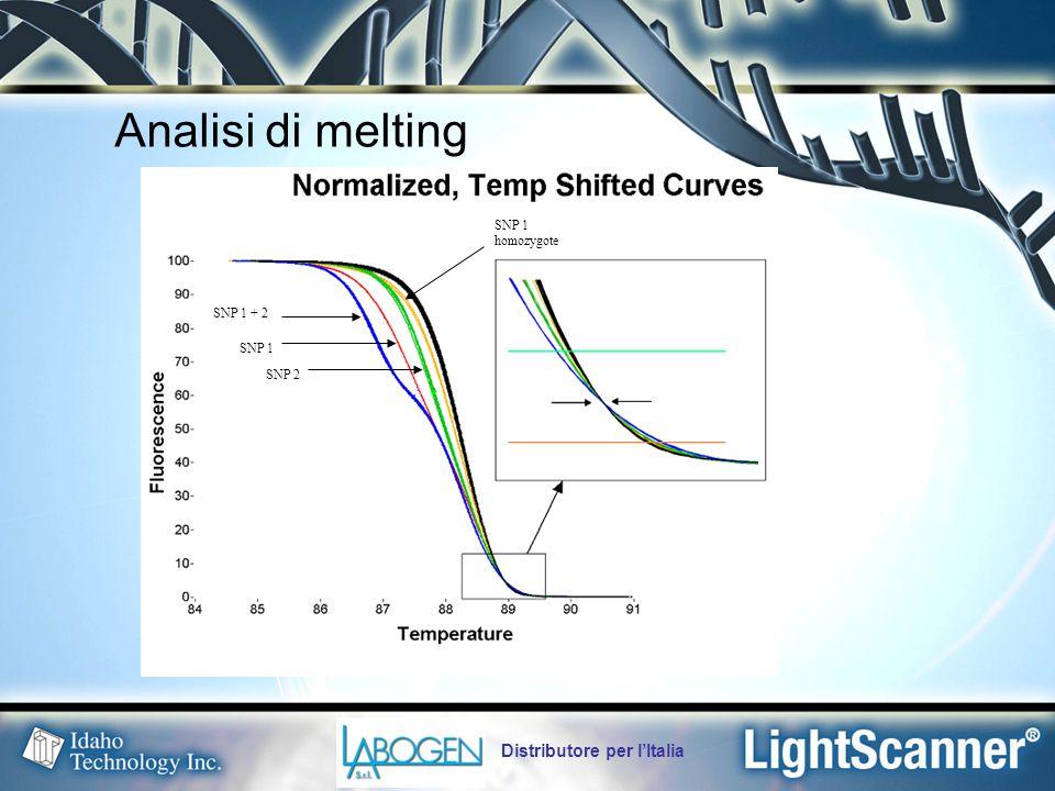 Distributore per l'Italia SNP 1 homozygote SNP 2 SNP 1 SNP 1 + 2 Analisi di melting