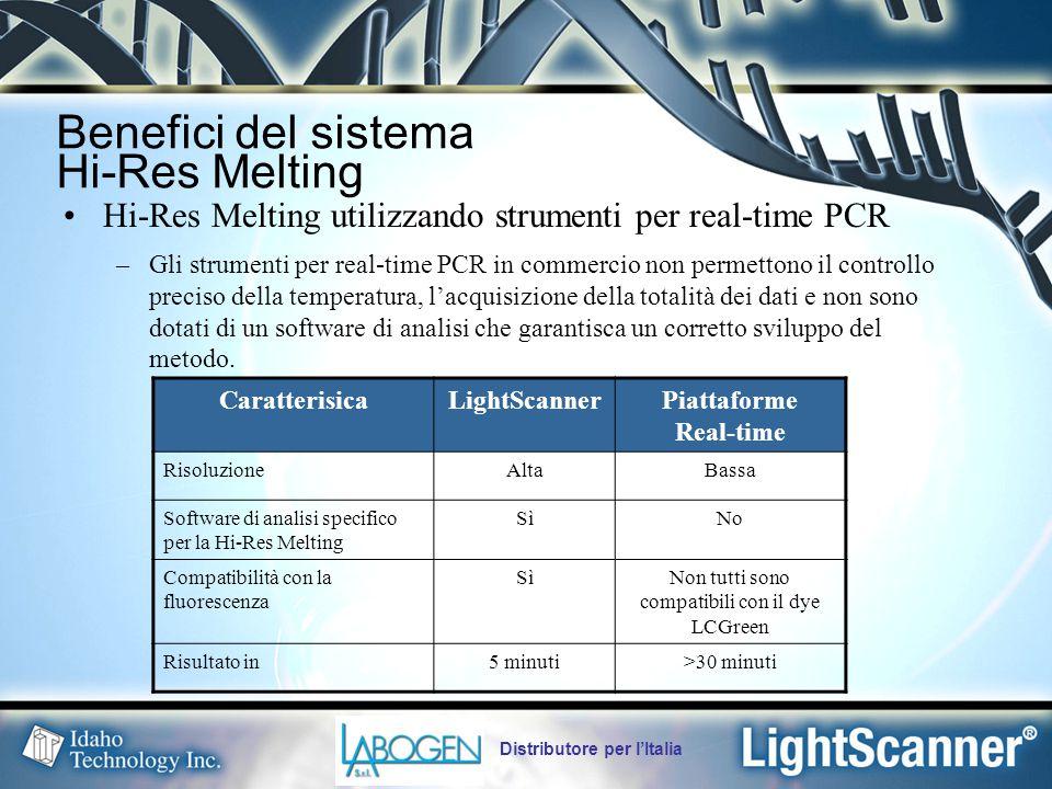 Distributore per l'Italia Benefici del sistema Hi-Res Melting Hi-Res Melting utilizzando strumenti per real-time PCR –Gli strumenti per real-time PCR in commercio non permettono il controllo preciso della temperatura, l'acquisizione della totalità dei dati e non sono dotati di un software di analisi che garantisca un corretto sviluppo del metodo.