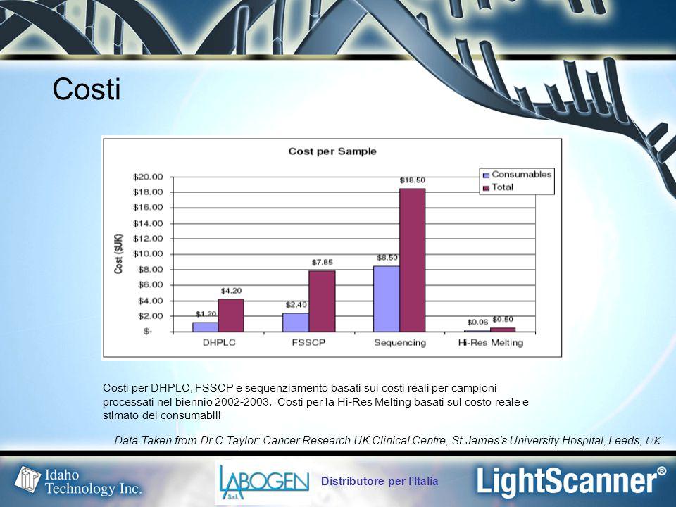 Distributore per l'Italia Costi per DHPLC, FSSCP e sequenziamento basati sui costi reali per campioni processati nel biennio 2002-2003.