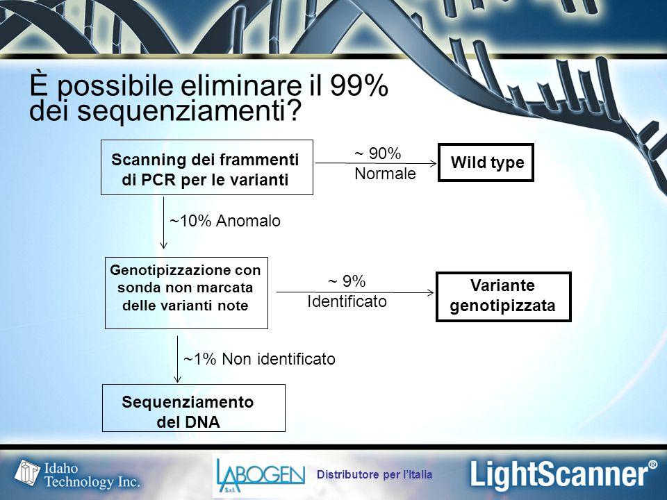 Distributore per l'Italia È possibile eliminare il 99% dei sequenziamenti.