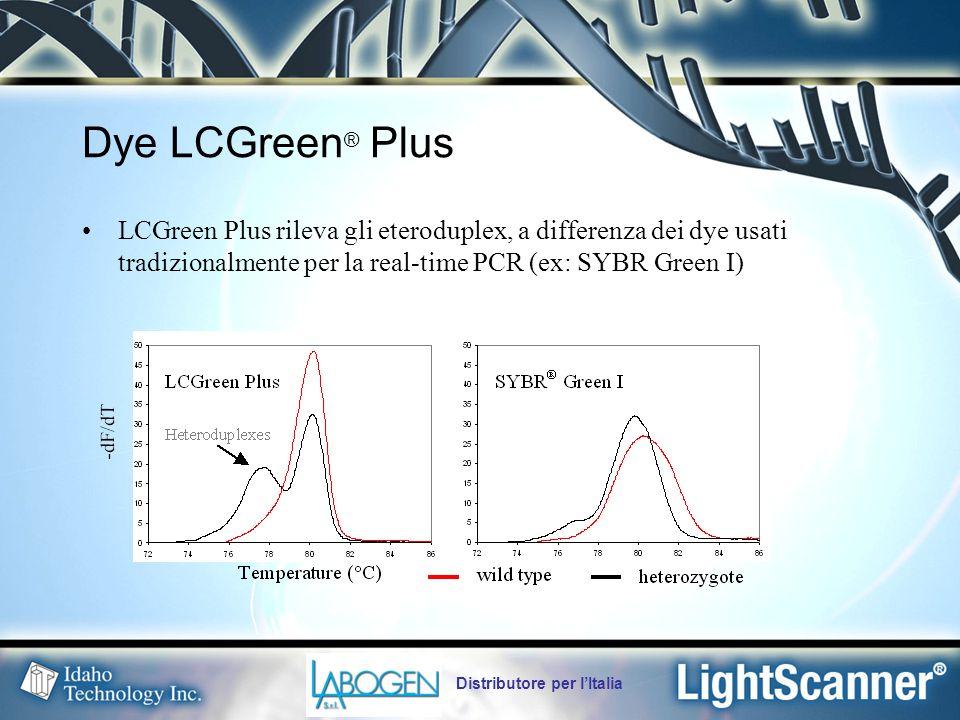 Distributore per l'Italia Dye non saturante Dye saturante LC Green – un dye di saturazione