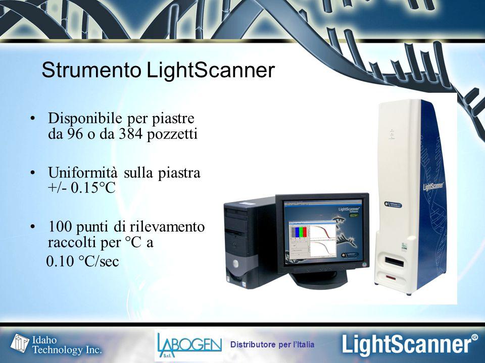 Distributore per l'Italia Highsmith et al., Electrophoresis (1999) Plasmidi costruiti con un contenuto in GC di 40%, 50%, e 60% e con A, C, G, o T in posizione uno Primers di PCR spaziati di 50 bp su ogni filamento Utilizzo di un toolbox DNA come sistema modello per l'individuazione delle mutazioni X       Reed and Wittwer Clin.