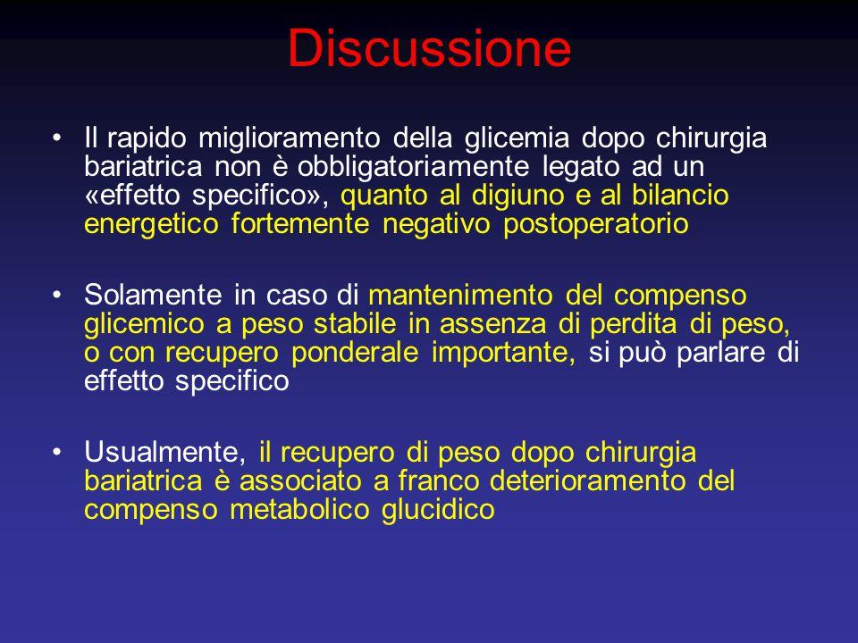 Discussione Il rapido miglioramento della glicemia dopo chirurgia bariatrica non è obbligatoriamente legato ad un «effetto specifico», quanto al digiu